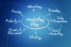marketing-plan-outline-300x200