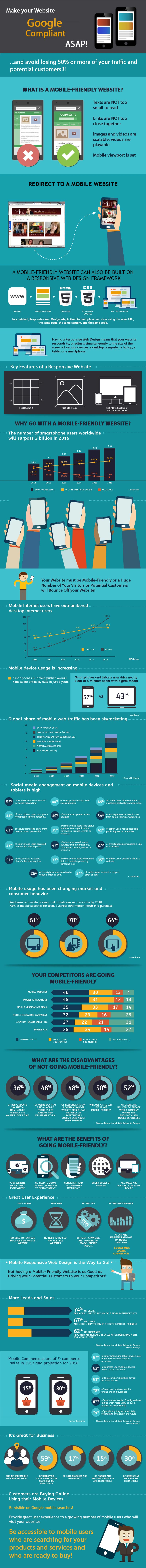 mobile-app-infographic